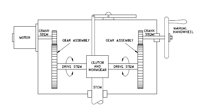Electric actuator operation