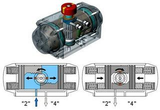 Single-acting pneumatic actuator cylinder