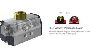 Het verschil tussen enkelwerkend en dubbelwerkend (pneumatische actuator)
